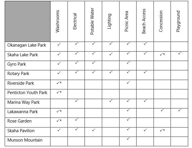 Parks Available for Events